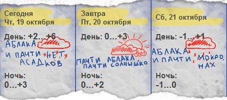 Погода от пАдонков