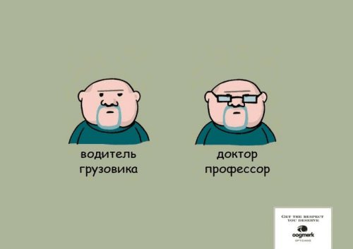 Очки меняют